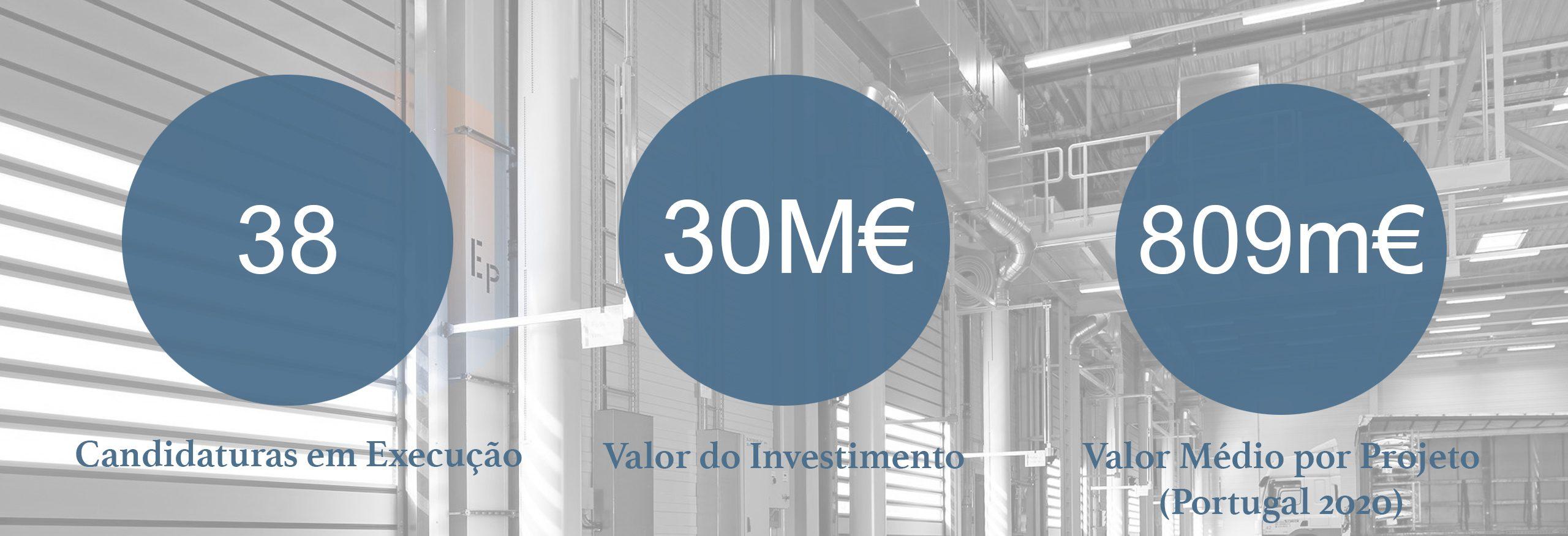 Projetos de investimento – Sistemas de Incentivos